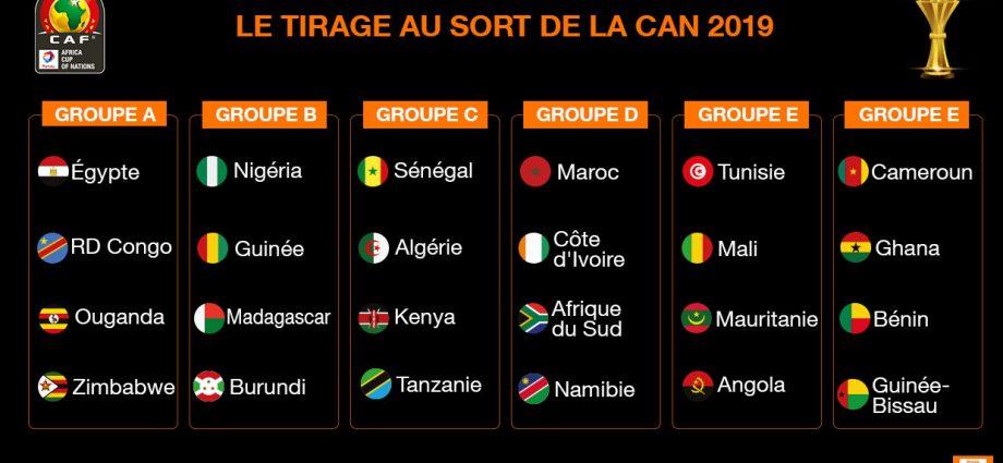 CAN-2019 : les poules de la Coupe d'Afrique des nations sont connues