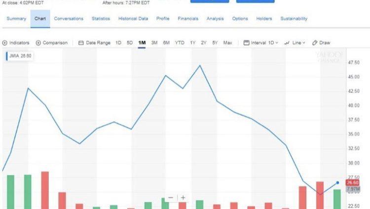 """Jumia """"l'africaine"""" face au retour de bâton de la Bourse de New York"""