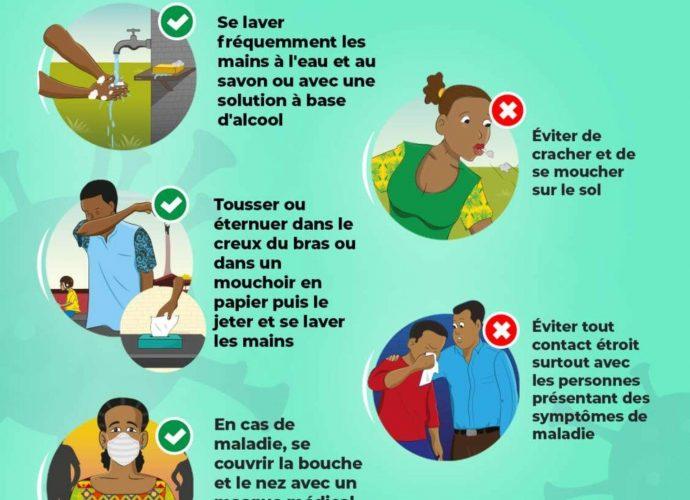 Point sur l'épidémie de Covid-19 : 1,5 million de cas en Afrique